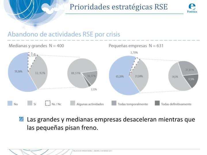 Prioridades estratégicas RSE