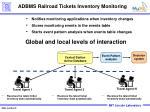 adbms railroad tickets inventory monitoring