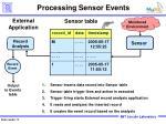 processing sensor events