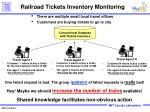 railroad tickets inventory monitoring