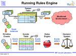 running rules engine