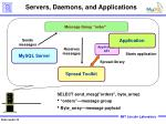 servers daemons and applications