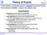 theory of events