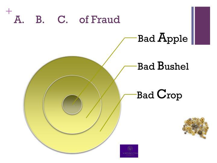 A.B.C.of Fraud