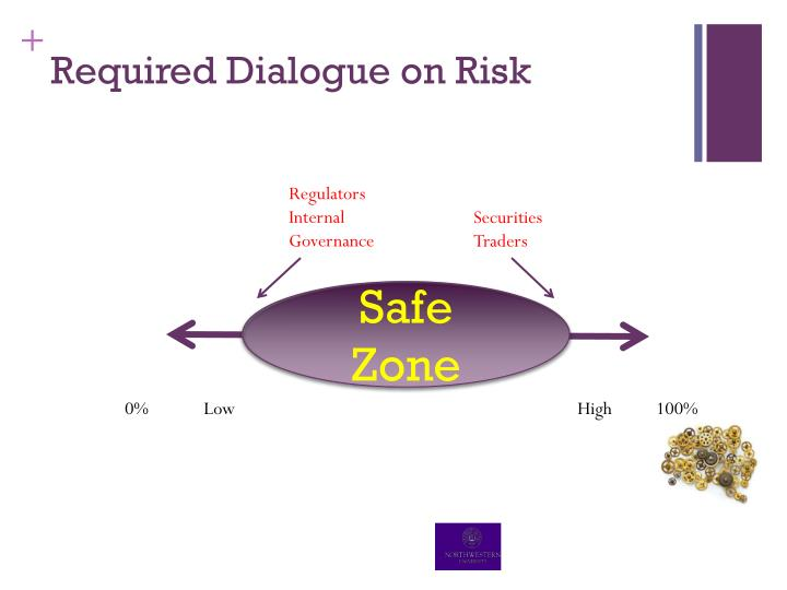 Required Dialogue on Risk