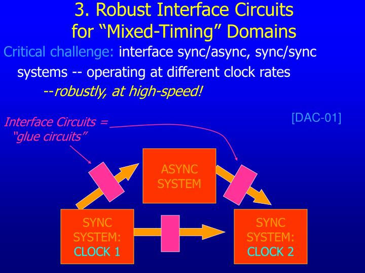 3. Robust Interface Circuits