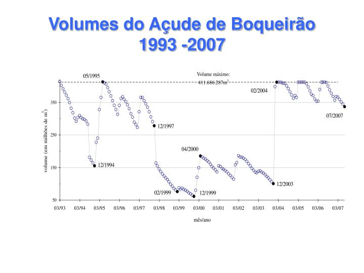 volumes do a ude de boqueir o 1993 2007 n.