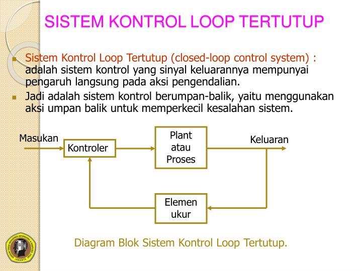 Ppt pengantar sistem pengaturan powerpoint presentation id6254559 sistem kontrol loop tertutup plant atau proses ccuart Image collections
