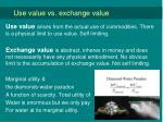 use value vs exchange value