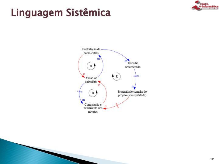 Linguagem Sistêmica