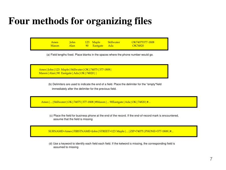 Four methods for organizing files