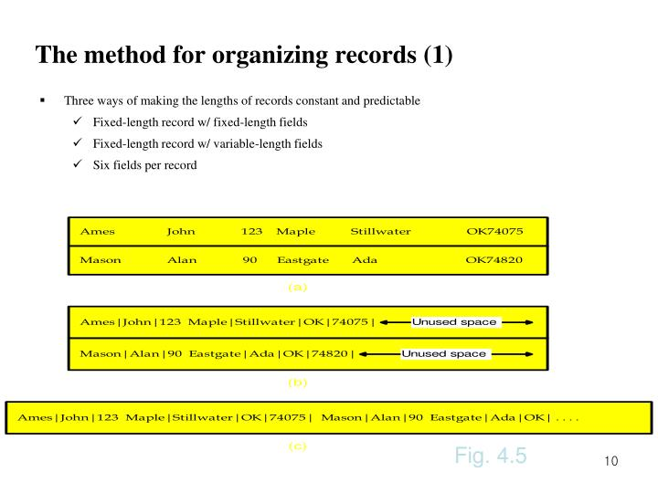 The method for organizing records (1)