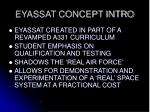 eyassat concept intro