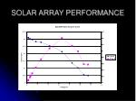 solar array performance1