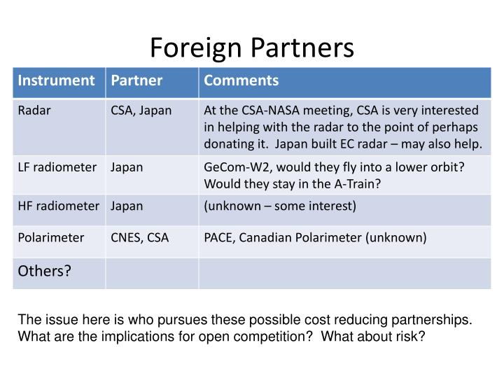 Foreign Partners