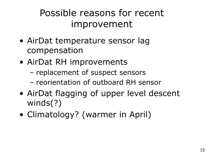 Possible reasons for recent improvement