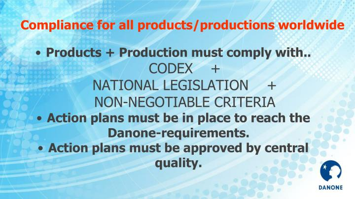 Compliance for all products/productions worldwide
