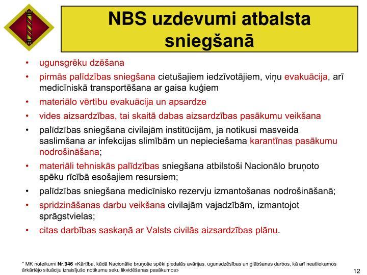NBS uzdevumi atbalsta sniegšanā