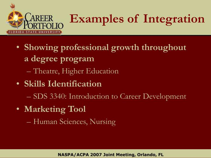 Examples of Integration