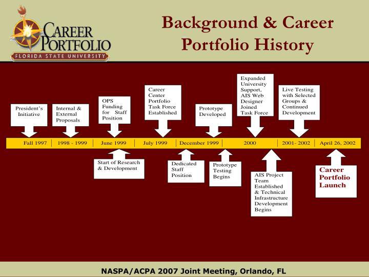 Background & Career Portfolio History