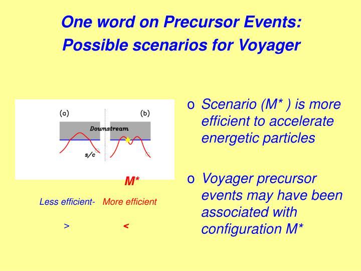 One word on Precursor Events: