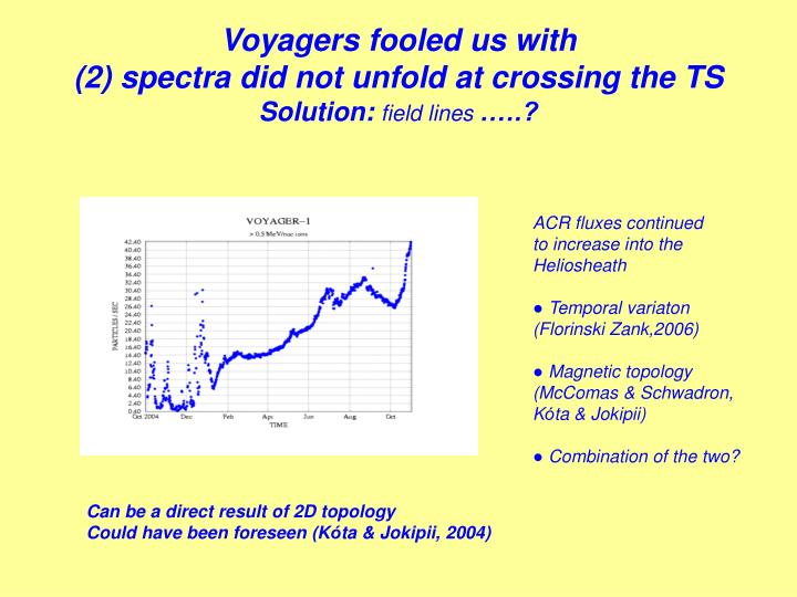 Voyagers fooled us with