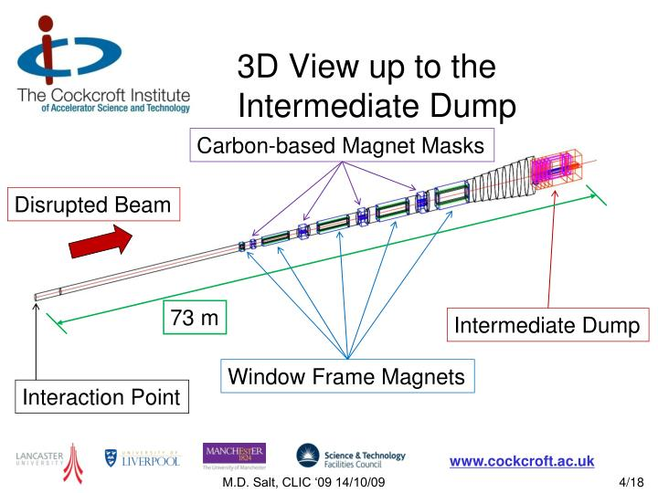 3D View up to the Intermediate Dump