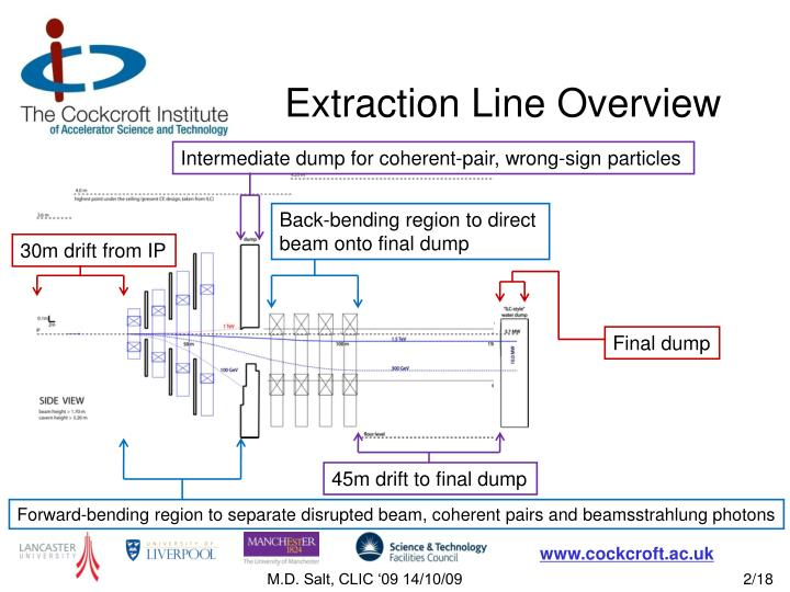 Extraction line overview