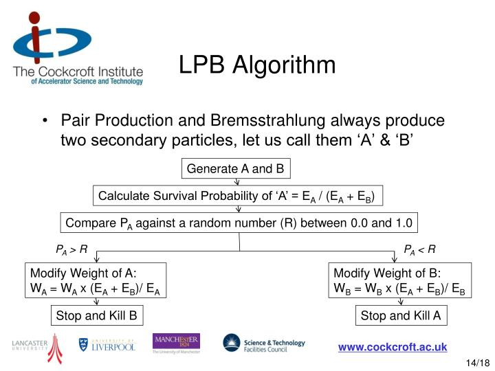 LPB Algorithm