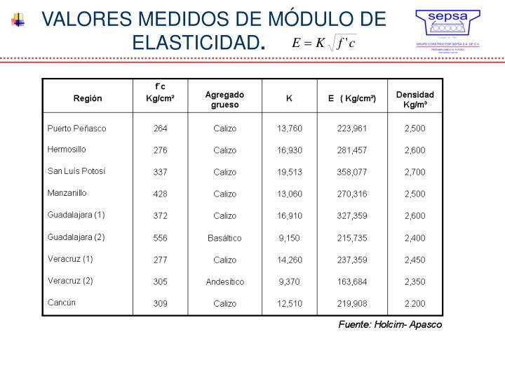 VALORES MEDIDOS DE MÓDULO DE ELASTICIDAD