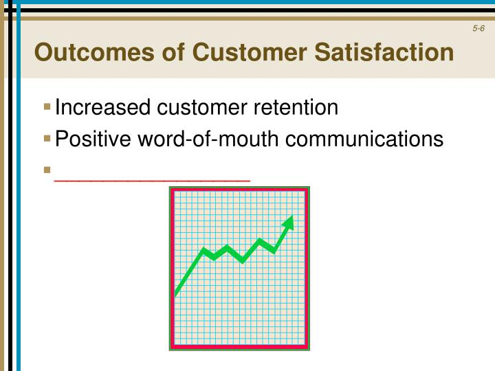 Increased customer retention