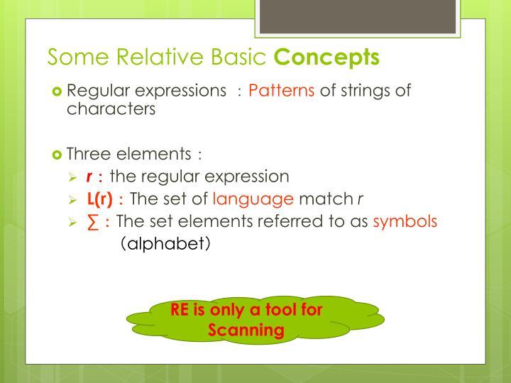 Some Relative Basic