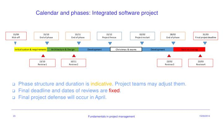 Calendar and phases: Integrated software project