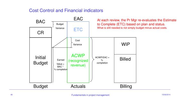 Cost Control and Financial