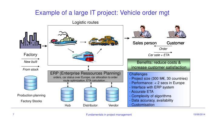 Logistic routes