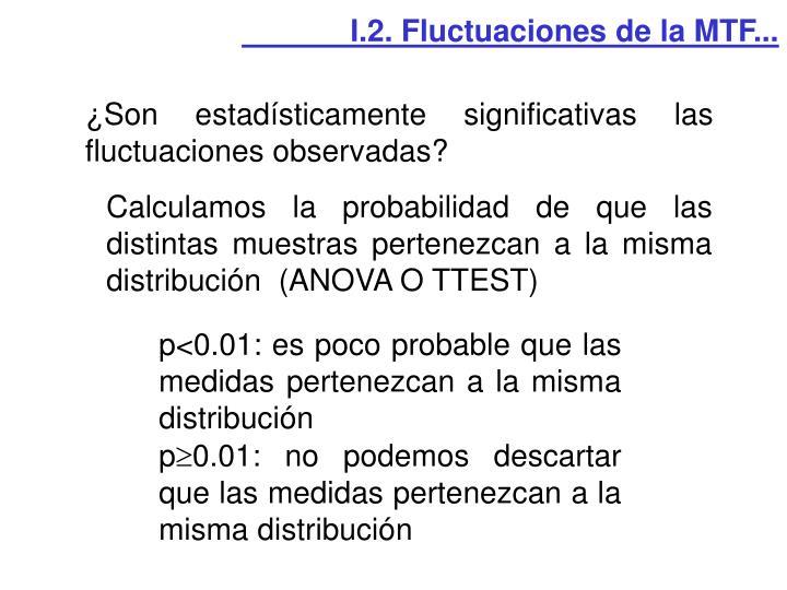 I.2. Fluctuaciones de la MTF...
