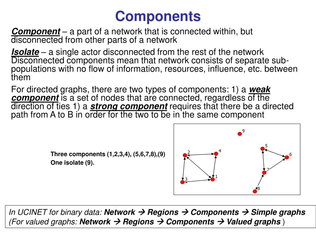 PPT - Network Matrix and Graph PowerPoint Presentation - ID