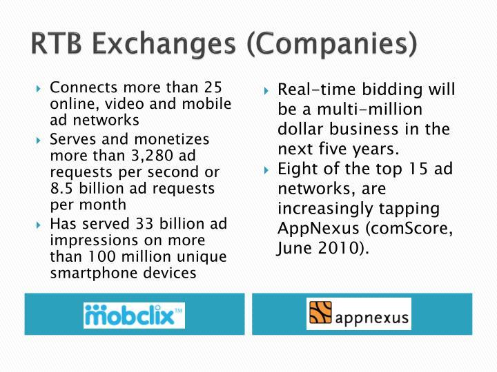RTB Exchanges (Companies)