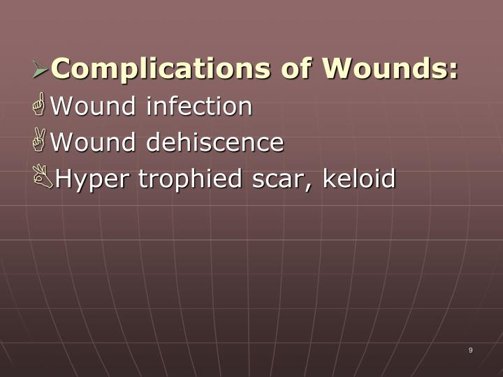 Complications of Wounds: