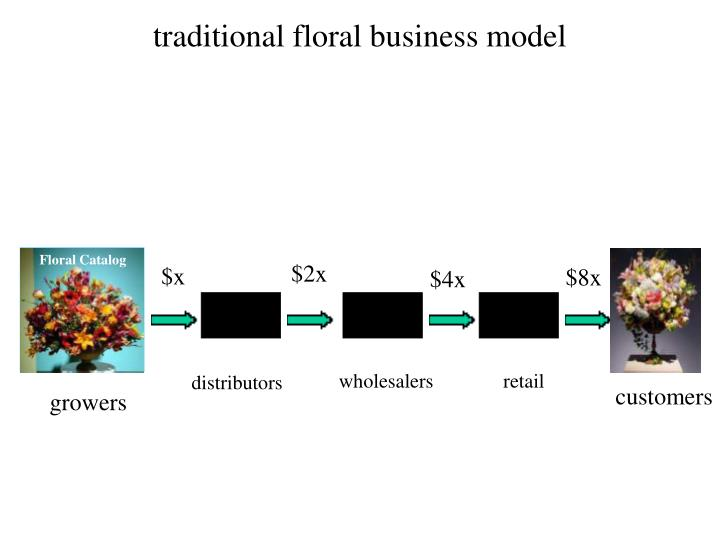 traditional floral business model n.