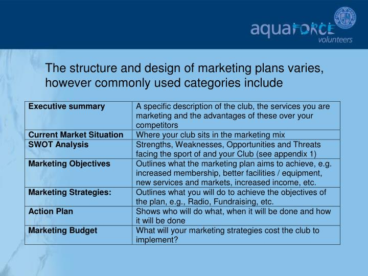 The structure and design of marketing plans varies, however commonly used categories include