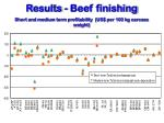 results beef finishing short and medium term profitability us per 100 kg carcass weight