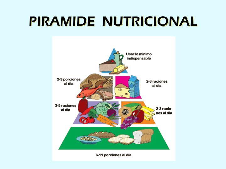 PIRAMIDE  NUTRICIONAL