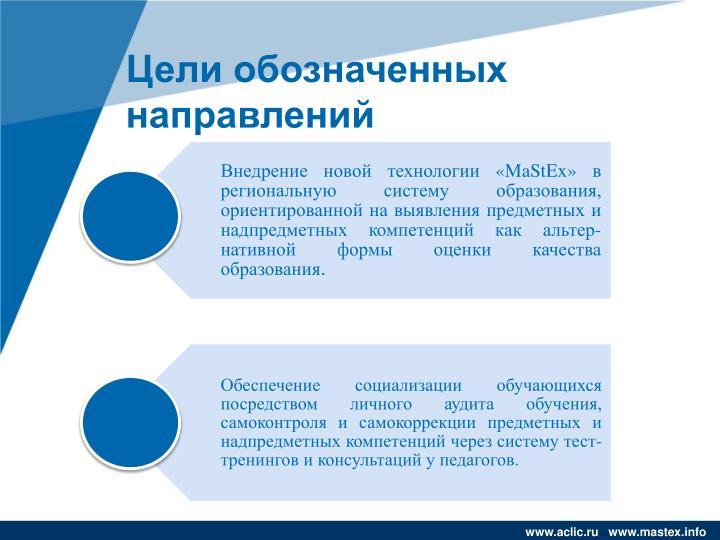 Цели обозначенных направлений
