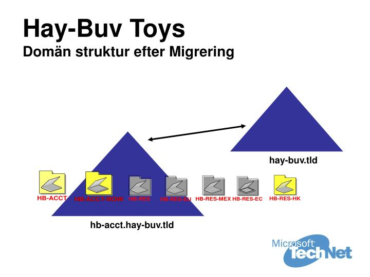Hay-Buv Toys