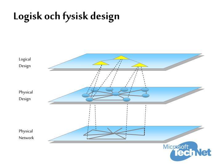 Logisk och fysisk design