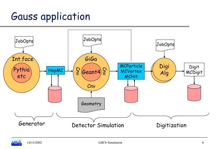 Gauss application