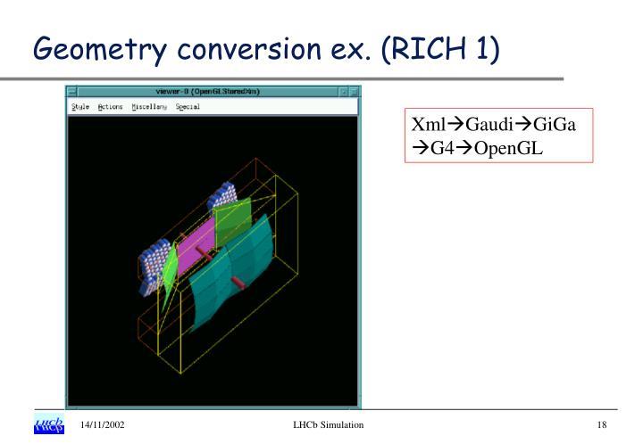 Geometry conversion ex. (RICH 1)