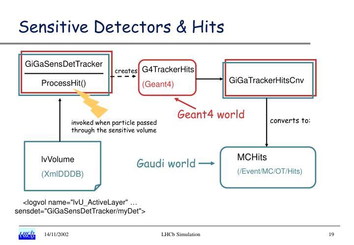Sensitive Detectors