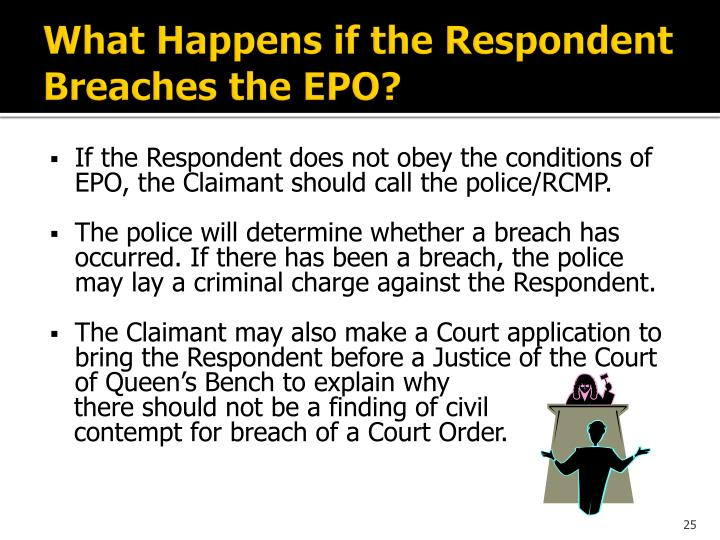 What Happens if the Respondent